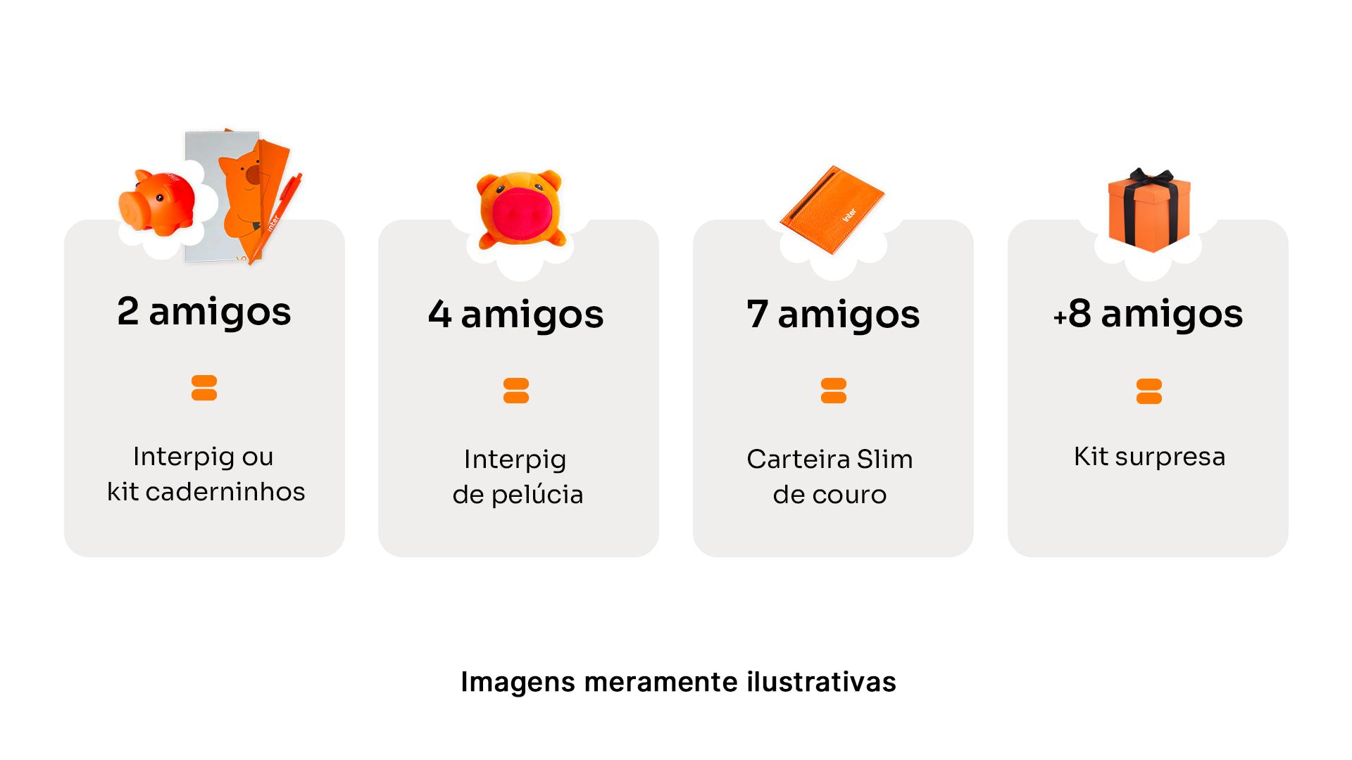 infográfico com prêmios